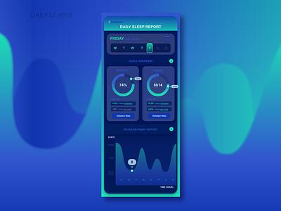 DAILY UI #018 | Analytics Chart | Sleep Tracking App analytics chart analytics 018 dailyui018 mobile uiuxsupply dailyuichallenge app uidesign mobile ui daily 100 challenge ui dailyui