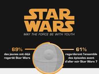 Infographie star wars ok
