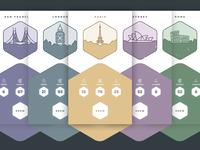Choose City - App Picker
