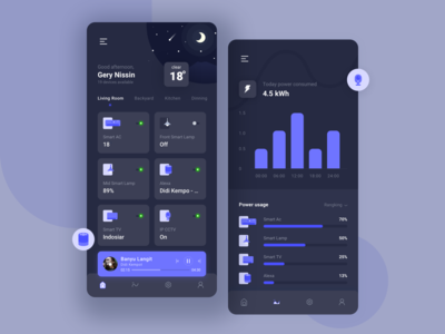 IPV Smart Home app Night Mode