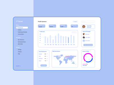 Social Dashboard socialmedia monochromatic monochrome uidesign design ux ui design ui  ux ui dashboard design dashboard ui dashboad