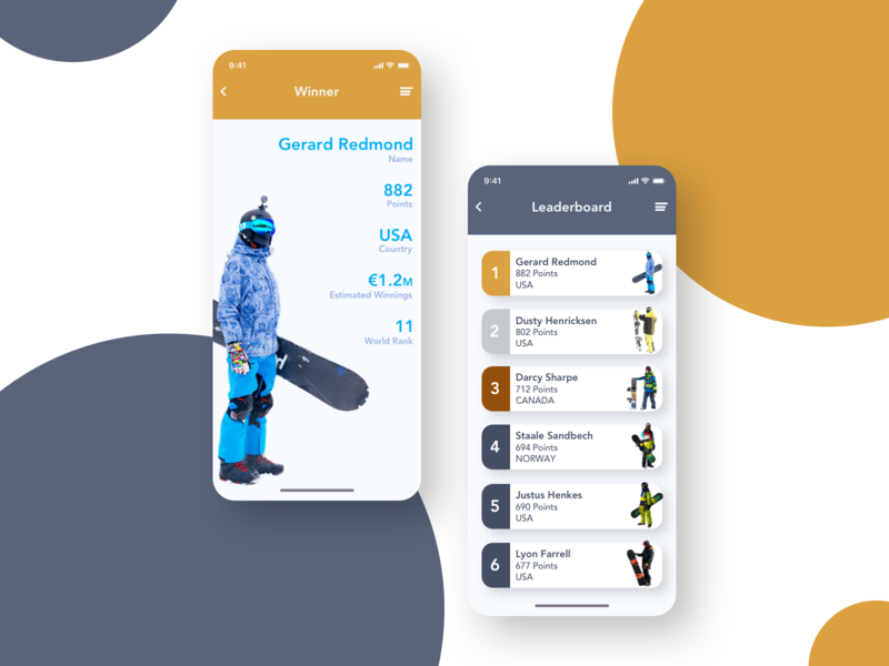 Daily UI 019 - Leaderboard mobile ui design interface design uiux design competition rankings uiux snowboarding ui mobile leaderboard daily ui 019 mobile app mobile ui daily ui daily ui challenge ui design ui challenge