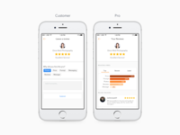 Insights: Customer Reviews