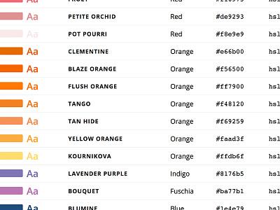 Color Data styleguide