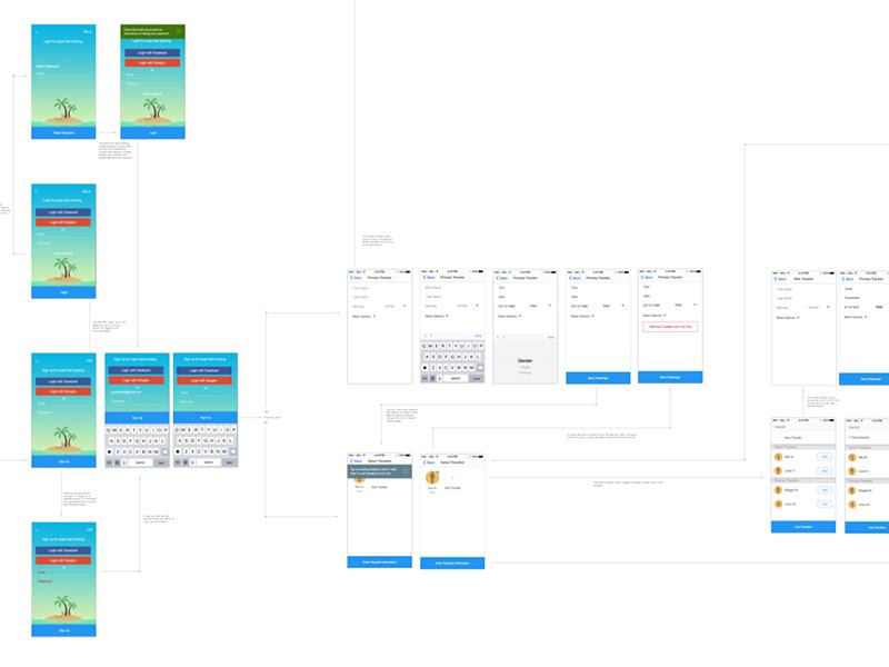 screen flow diagram by pantelis korovilas