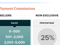 Mojo's Seller Payment Commissions chart