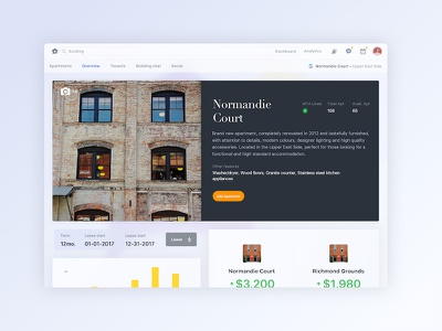 CribRater Apartment Listing rent data visualization charts dashboard analytics user interface ui housing apartments real estate