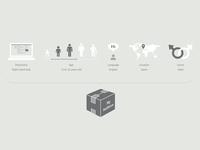 Facebook Custom Audiences Design
