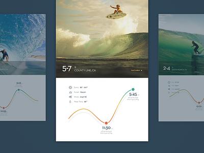 Surf UI - Sketch Freebie freebie sketch surf ui ui kit surfing modern clean surf report free ui interface cards