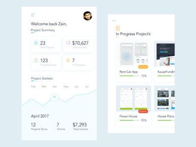 Projects Management graph swipe project app dashboard material design material ui ui mobile app