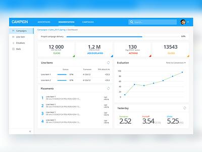 Manage Campaign graph management uiux design material company dashboard adsense seo cpm cpc campign
