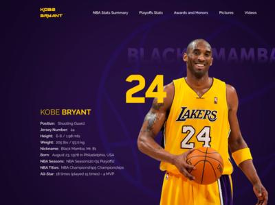 Player Profile - Kobe Bryant