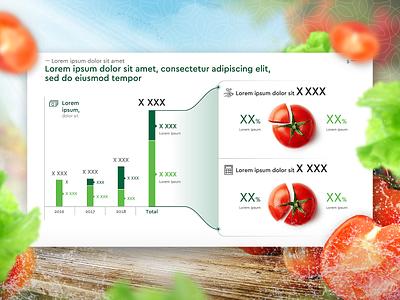 Tomato graph of agricultural corporation visualisation visual design illustraion tomato vedgatebles graphic powerpoint presentation powerpoint keynote presentation keynote infographics ppt icon slides presentation design