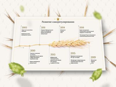 Illustrative timeline illustration beer timeline presentation design animation keynote presentation powerpoint keynote infographics ppt icon slides presentation design