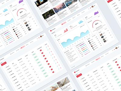 Dashboard Management System - Freebies blog management webdesign website dashboad dashboard ui chart ux ui freebies