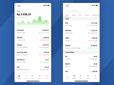Trading App - Free UI KIT app design freebies trading iphone mobile design ios finance app chart ux ui