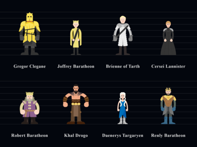 Game of Thrones Character Illustrations