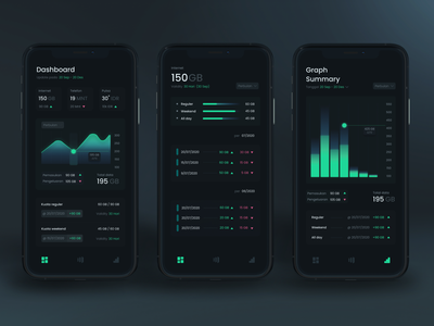 Network Control App - Design Exploration app design chart mobile dashboad money details dark mode modern wallet cryptocurrency connection application uiux ux ui android ios iphone app android app