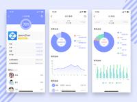 Renting Management App02