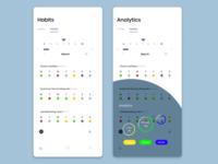 Dailyui018 - Analytics Chart
