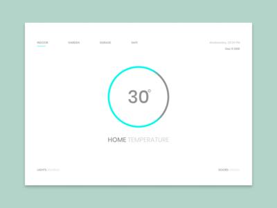 Dailyui 021 - Monitoring Dashboard