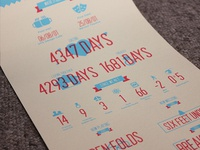 Wedding info graphics (Screen printed)