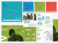 Layout development brochure / infographics (Vet practice) 2
