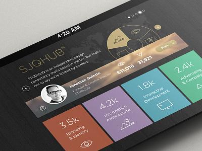 Sjqhub app