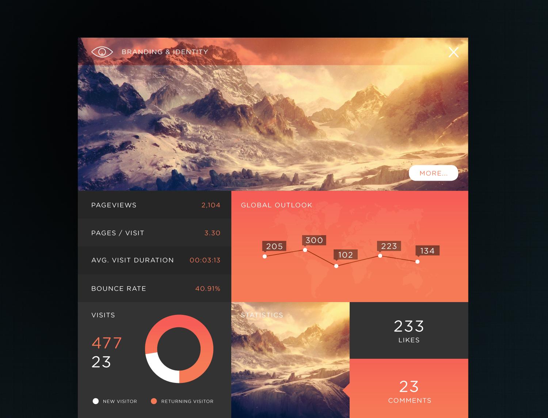 Studiojq2013 dashboard b i