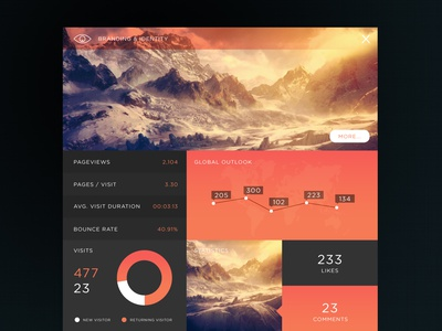 SJQHUB™ // B&I Dashboard flat ux ui portal menu timeline stats infograohic dashboard branding infographic