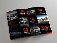 Kieran Gallagher Racing // Identity & Branding 2