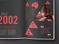 Scientific magazine spread // Concept
