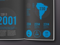 Scientific magazine spread // Concept 2