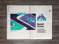 Branding // RetailVision layout