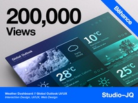 Weather Dashboard // 200K