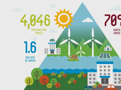 Earth Day Infographic sun world vector fun earthday earth infographic info graphic