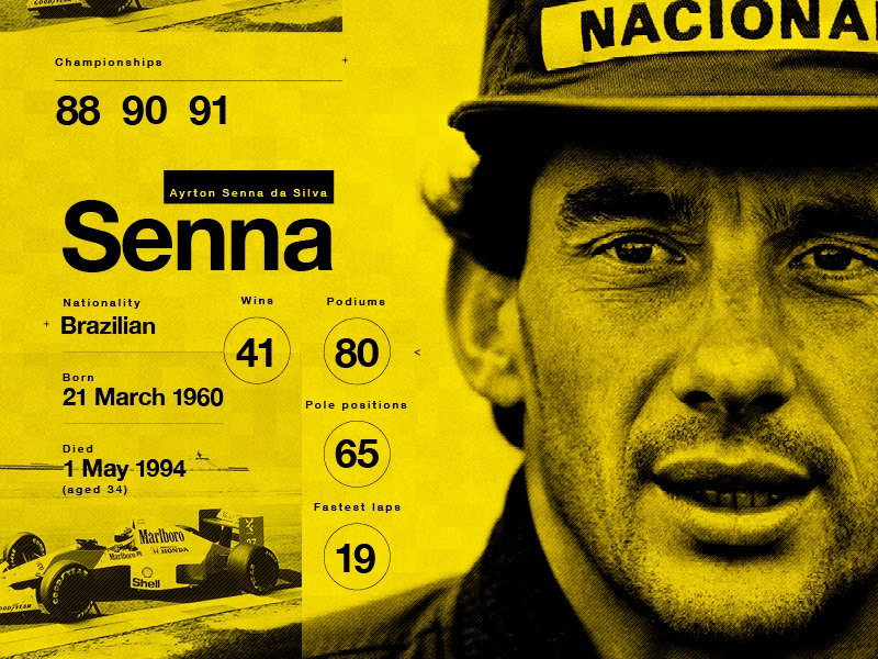 Gone But Not Forgotten. f1 senna infographic yellow stats motorsport layout texture