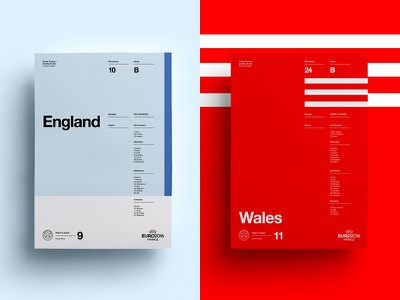 The Big One: England V Wales euro football poster posters print soccer wales england layout art