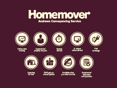Homemover icons