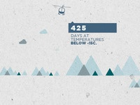 Shot of new infographics... (Personal project)