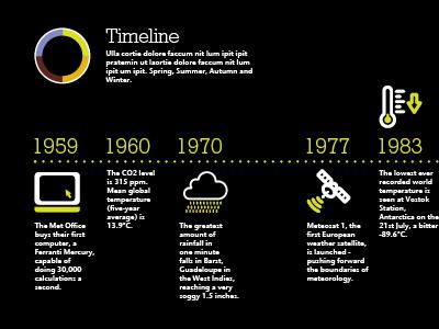 Met Office Pitch work (Timeline development) illustration icons black timeline