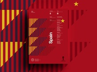 World2018 FIFA World Cup Retro Posters | Spain