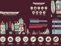Branding sheet for Homemover surveyors product