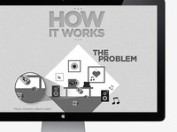 How It Works Infographics