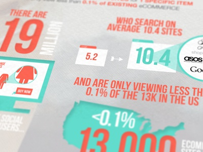 Fashion house Info graphics