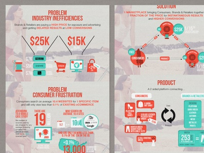 Fashion house Info graphics 3