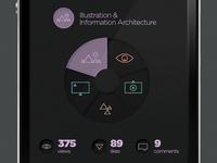 SJQHUB™ Visual Data 2