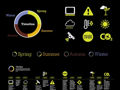 Met Office pitch deck enviornment icons iconset weather branding colour palette met deck texture design