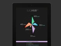 SJQHUB™ Visual Data 5