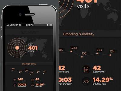 SJQHUB™ Visual Data 7 texture infographics stats info graphics design black ui gold chart data visualization app iphone diagram statistics ux freelance studiojq bristol web stats web interface mobile icons iconset